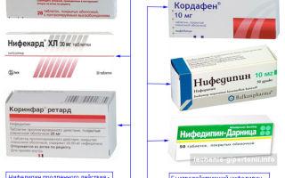 Обзор препарата Нифедипин