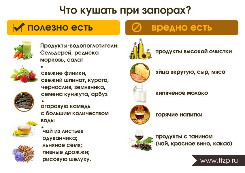 Что кушать при запоре?