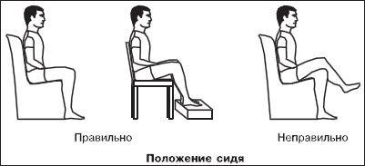 Правильно сидим